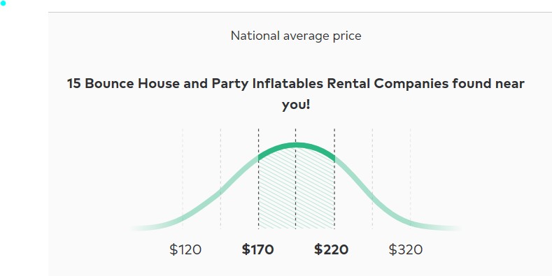 national-average-rental-cost-of-inflatable-water-slides